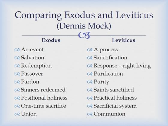 Exod-Lev Comparison 1