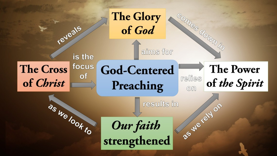 God-Centered Preaching