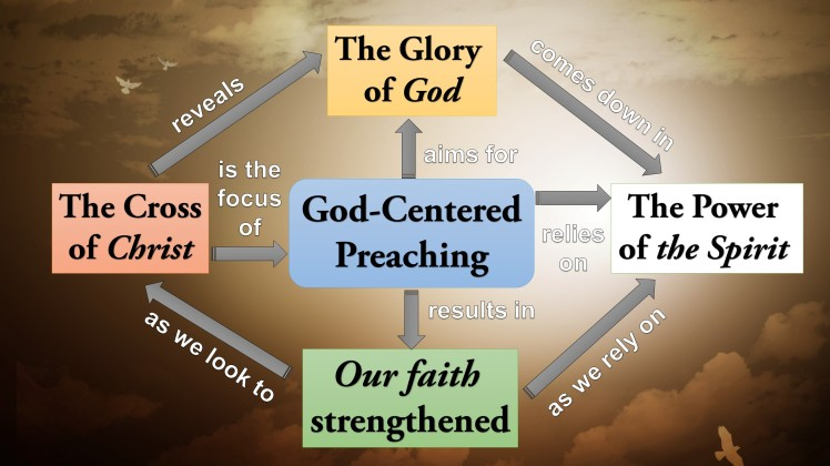 God-Centered Preaching