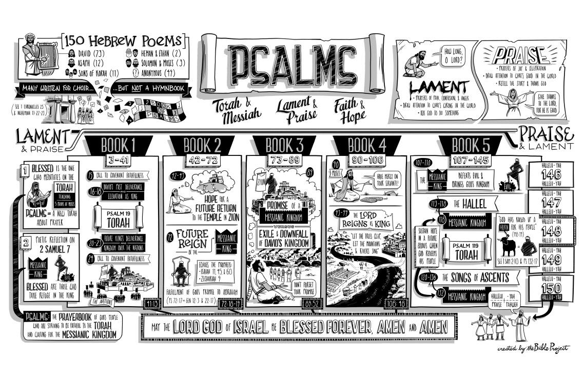 18-psalms-fnl