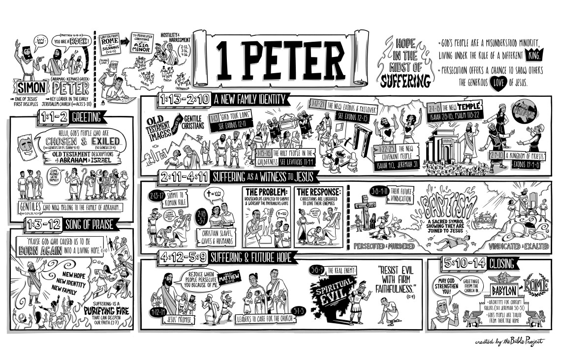 65-1-Peter-FNL.jpg